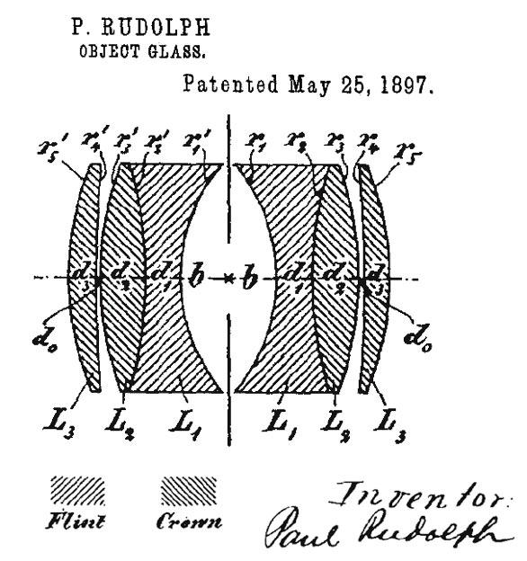 Carl-Zeiss-Planar-Patent-lens-1