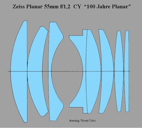 """he Planar C/Y 1.2/55 """"100 Jahre Planar"""" edition designed by Wöltche."""